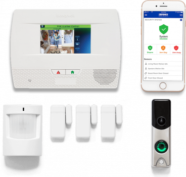 Home Security System & Video Surveillance